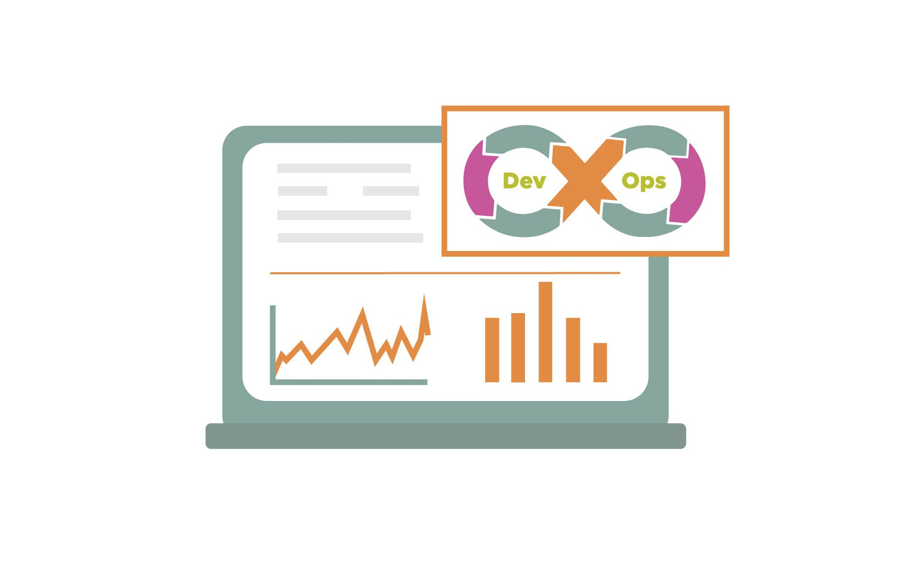 Trainingen Performance testen in DevOps