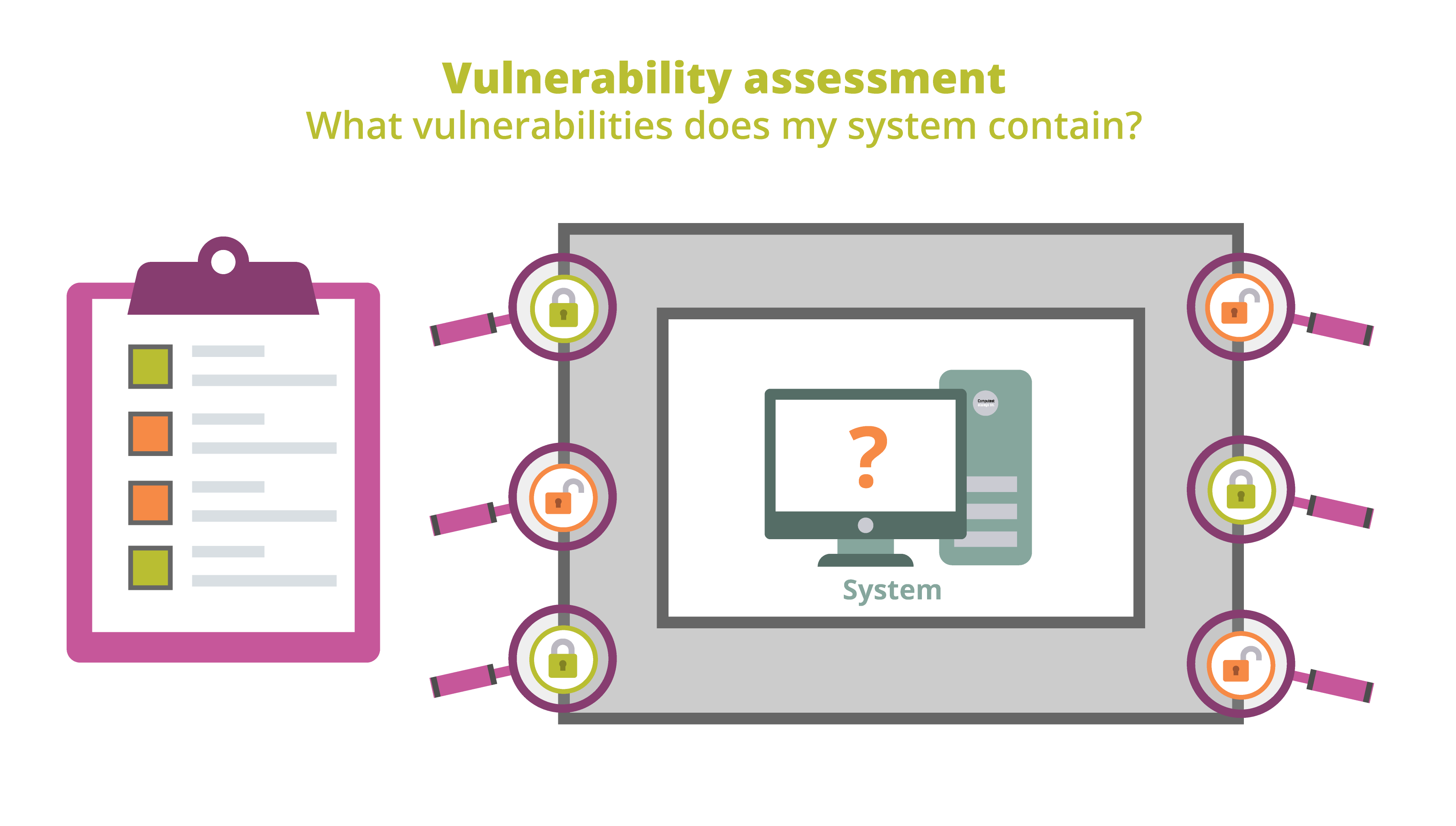 Security_Vulnerability_assessment