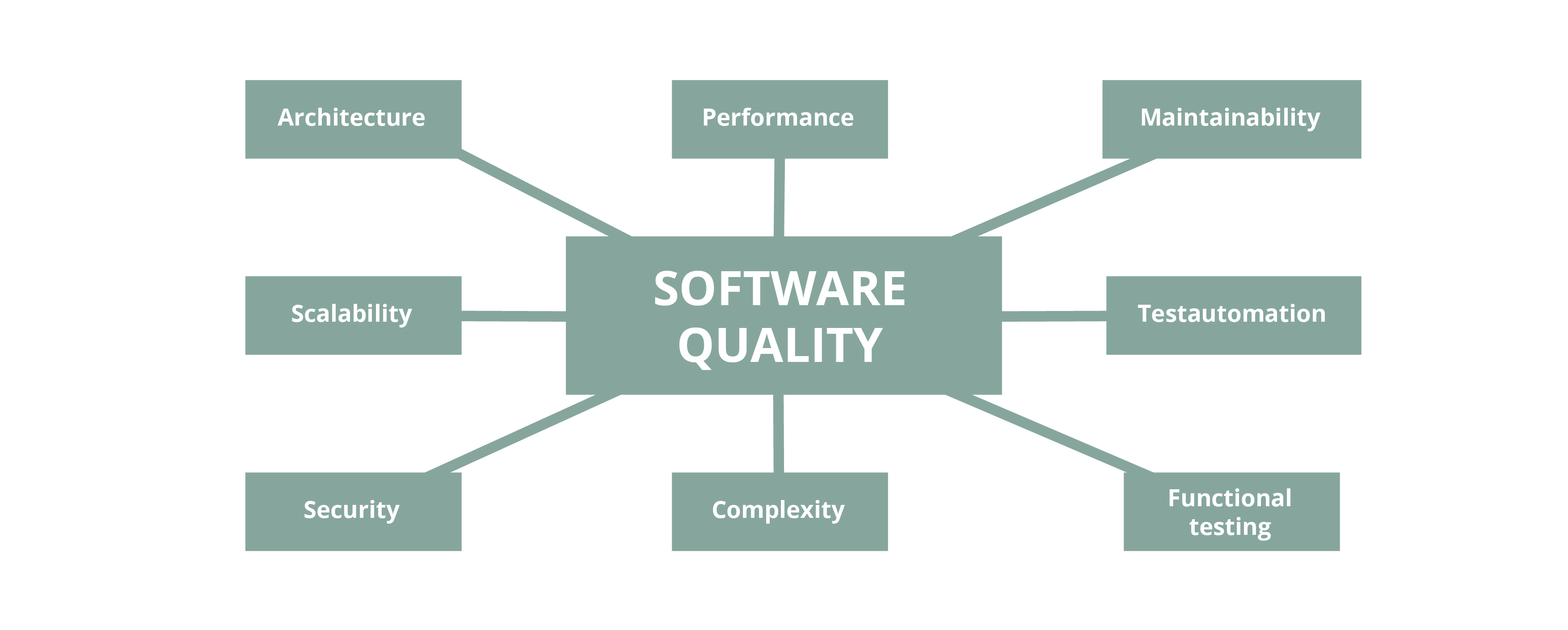 Software_quality-01